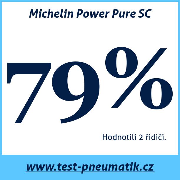 Test pneumatik Michelin Power Pure SC