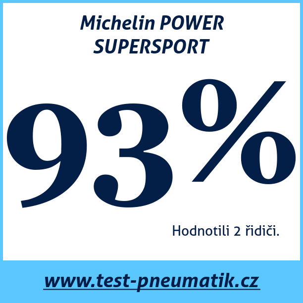 Test pneumatik Michelin POWER SUPERSPORT