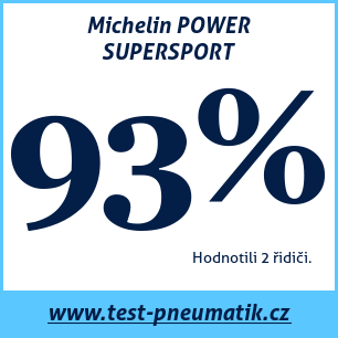 Test pneumatik Michelin POWER SUPERSPORT