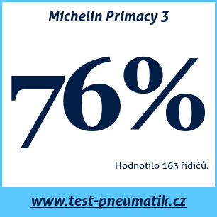 Test pneumatik Michelin Primacy 3