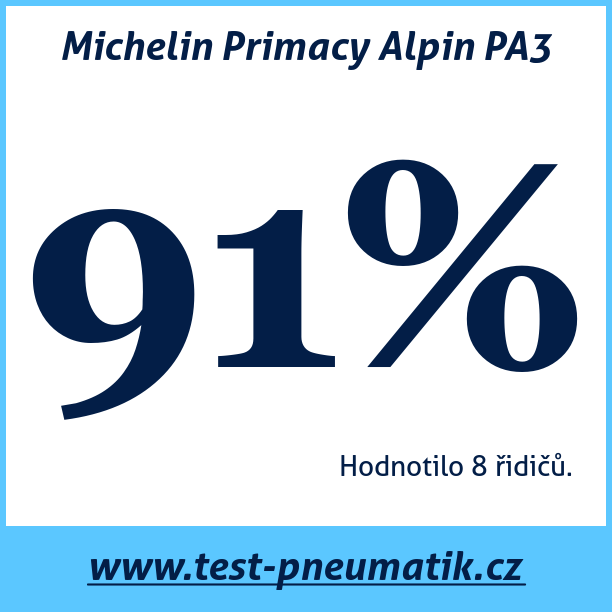 Test pneumatik Michelin Primacy Alpin PA3