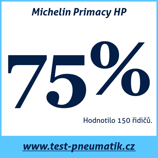 Test pneumatik Michelin Primacy HP