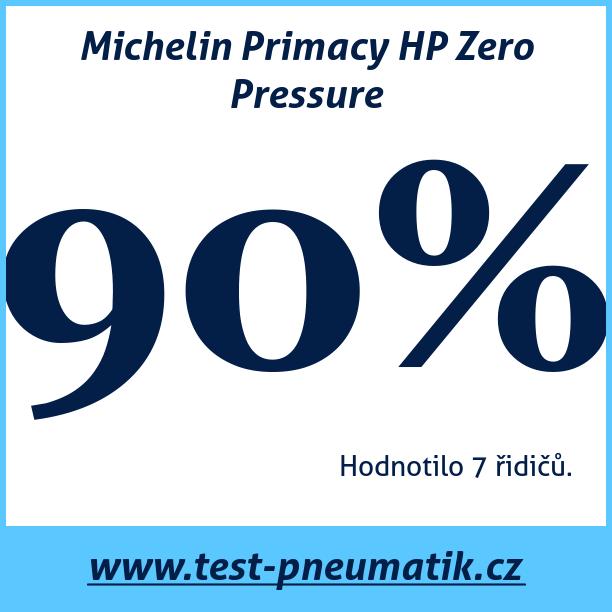 Test pneumatik Michelin Primacy HP Zero Pressure