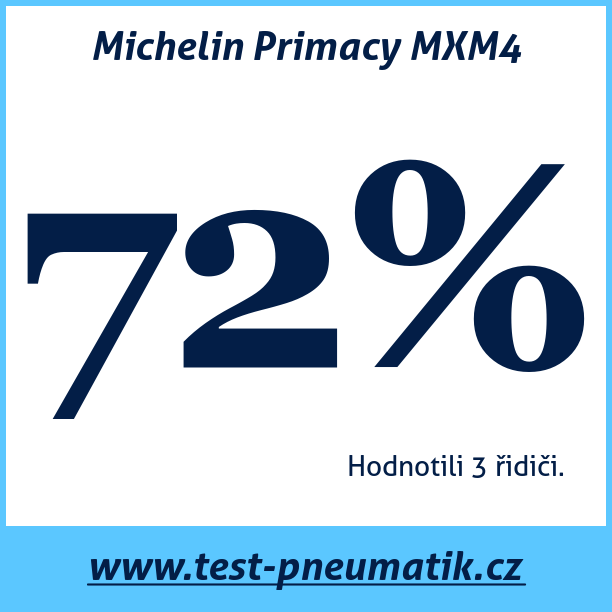 Test pneumatik Michelin Primacy MXM4
