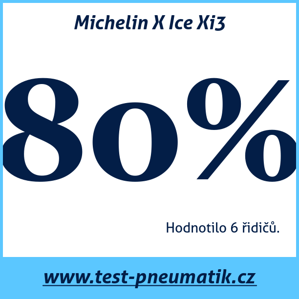 Test pneumatik Michelin X Ice Xi3