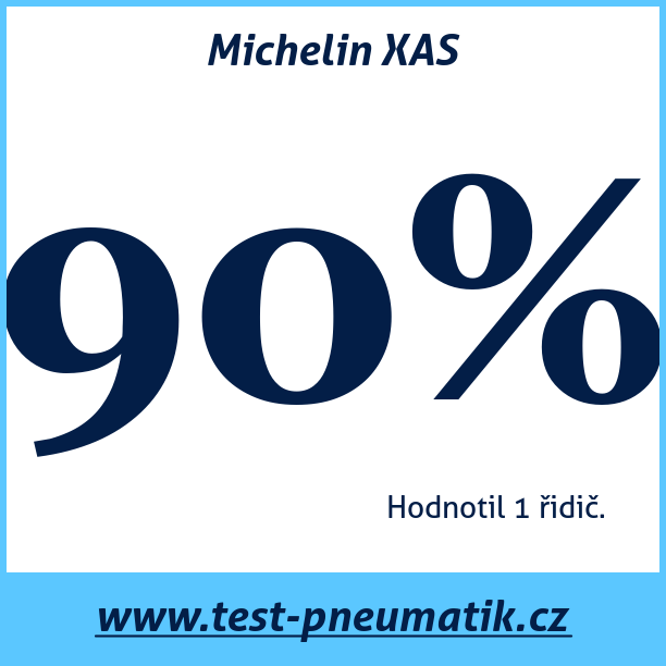 Test pneumatik Michelin XAS
