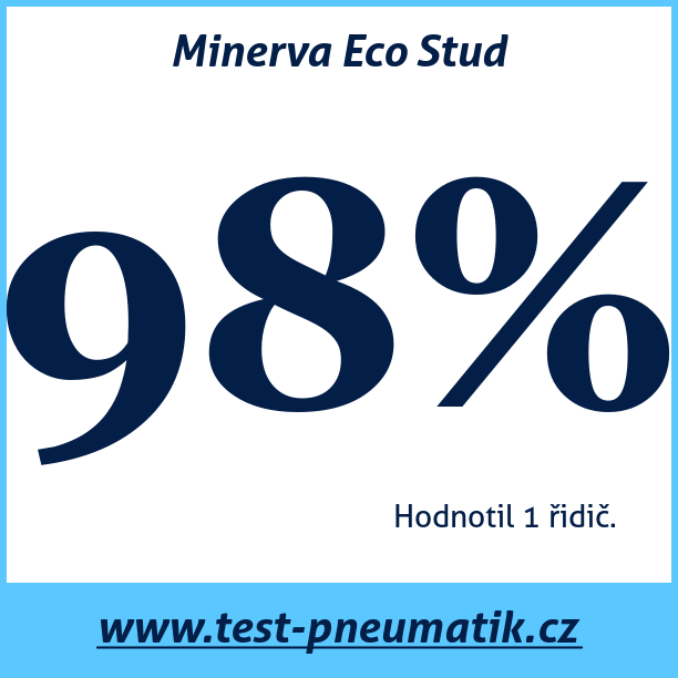 Test pneumatik Minerva Eco Stud