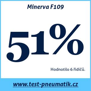 Test pneumatik Minerva F109