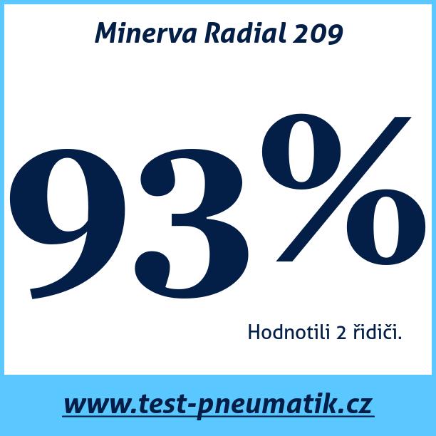 Test pneumatik Minerva Radial 209