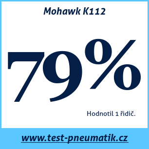Test pneumatik Mohawk K112