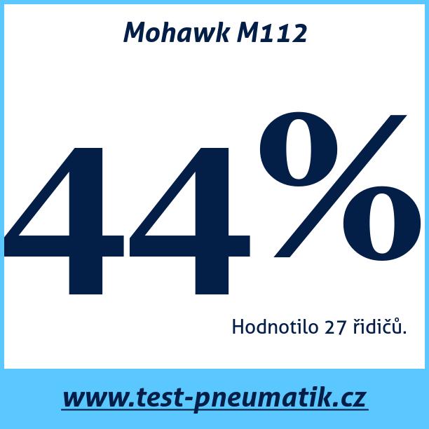 Test pneumatik Mohawk M112