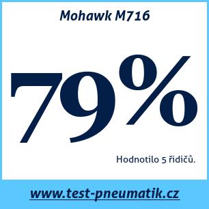 Test pneumatik Mohawk M716