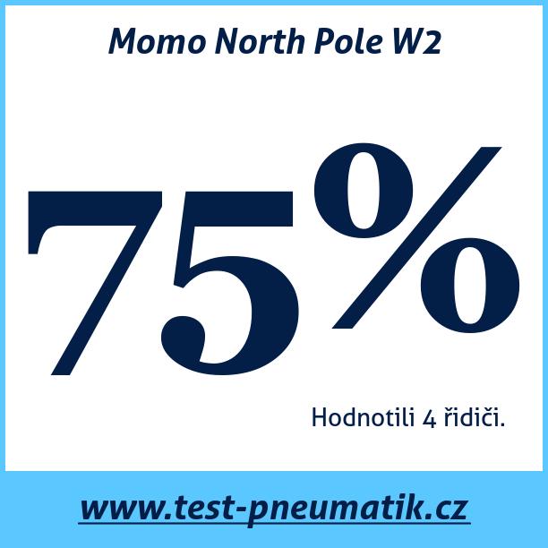 Test pneumatik Momo North Pole W2