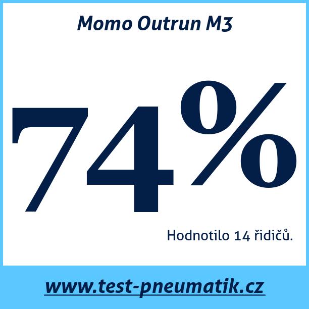 Test pneumatik Momo Outrun M3