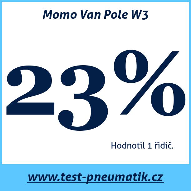 Test pneumatik Momo Van Pole W3