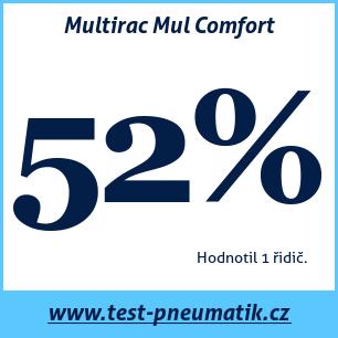 Test pneumatik Multirac Mul Comfort