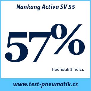 Test pneumatik Nankang Activa SV 55