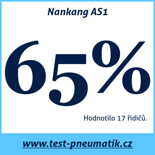 Test pneumatik Nankang AS1