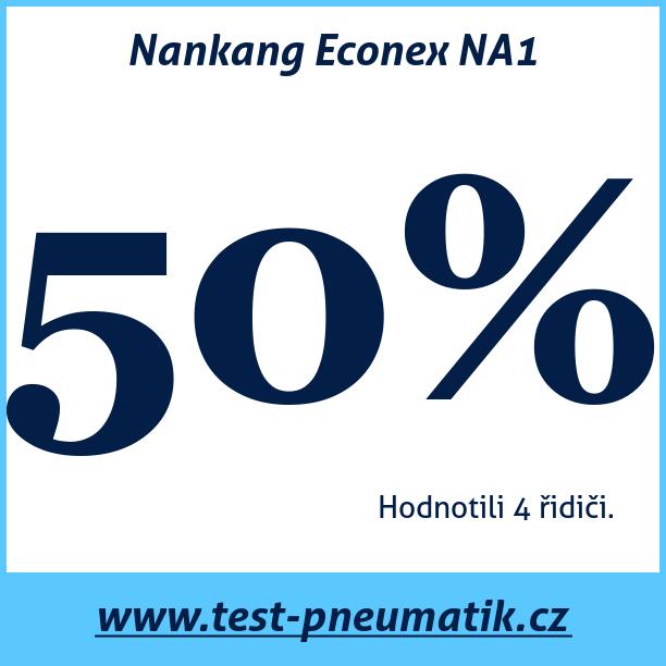Test pneumatik Nankang Econex NA1
