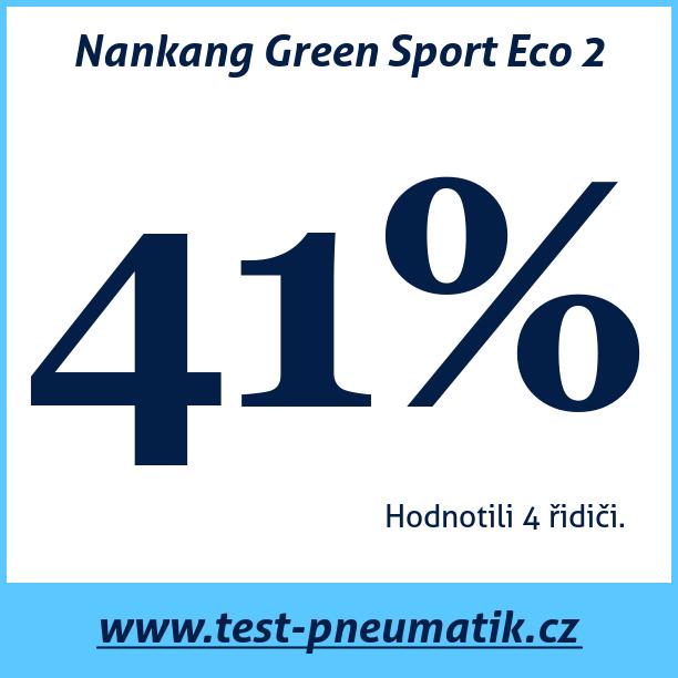Test pneumatik Nankang Green Sport Eco 2