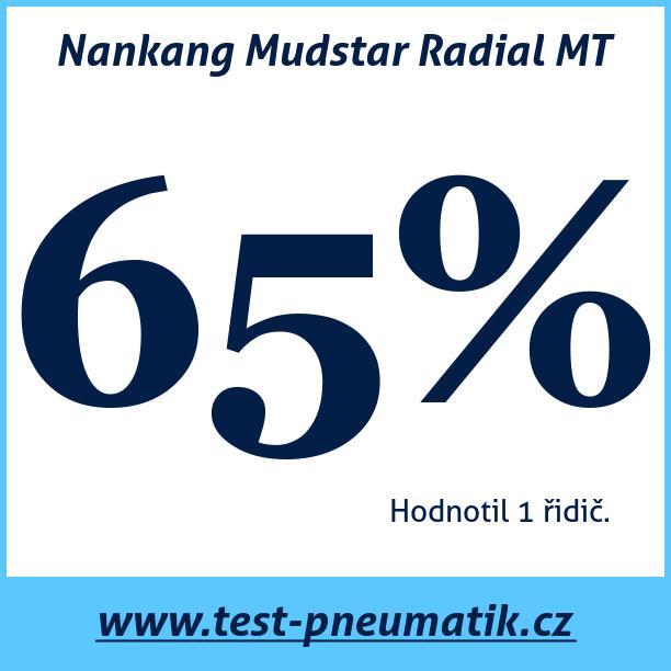 Test pneumatik Nankang Mudstar Radial MT
