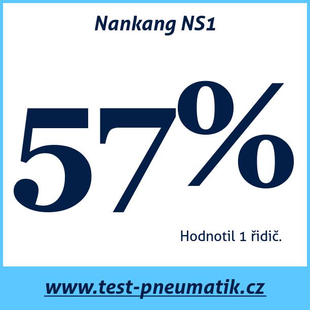 Test pneumatik Nankang NS1