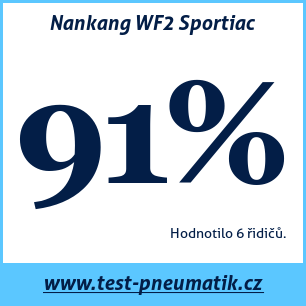 Test pneumatik Nankang WF2 Sportiac