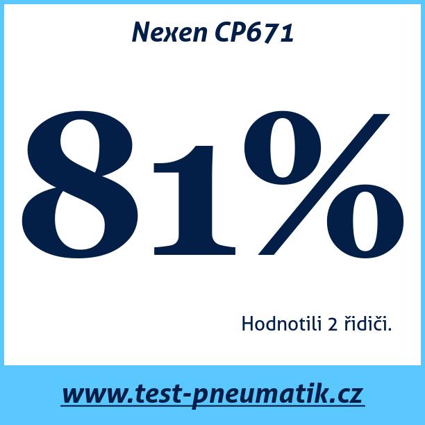 Test pneumatik Nexen CP671