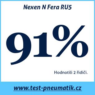 Test pneumatik Nexen N Fera RU5