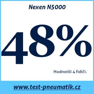 Test pneumatik Nexen N5000