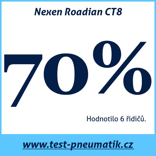 Test pneumatik Nexen Roadian CT8