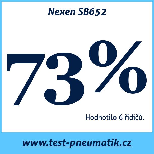 Test pneumatik Nexen SB652