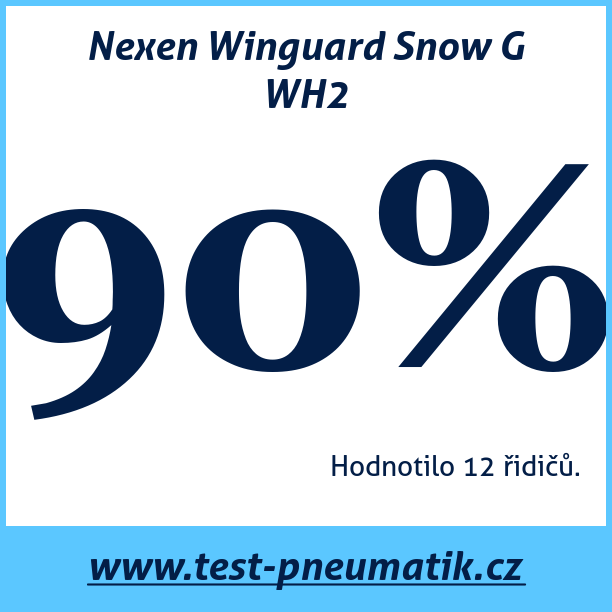 Test pneumatik Nexen Winguard Snow G WH2