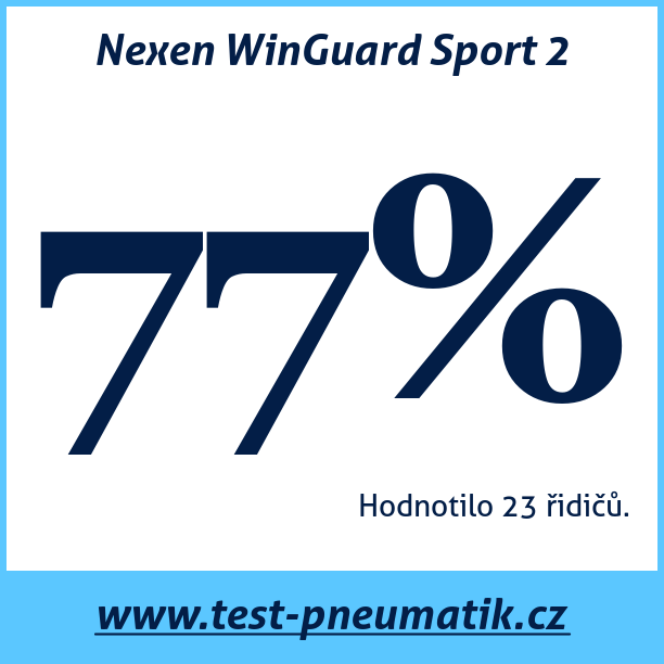 Test pneumatik Nexen WinGuard Sport 2