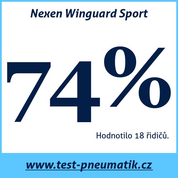 Test pneumatik Nexen Winguard Sport