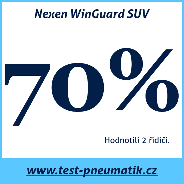Test pneumatik Nexen WinGuard SUV