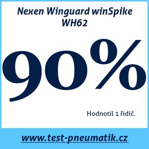 Test pneumatik Nexen Winguard winSpike WH62