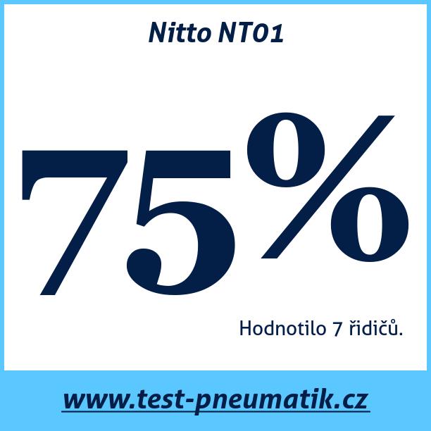 Test pneumatik Nitto NT01