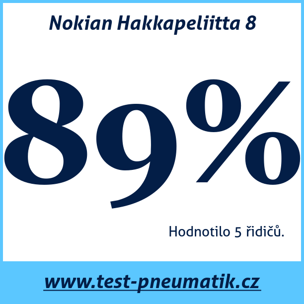 Test pneumatik Nokian Hakkapeliitta 8