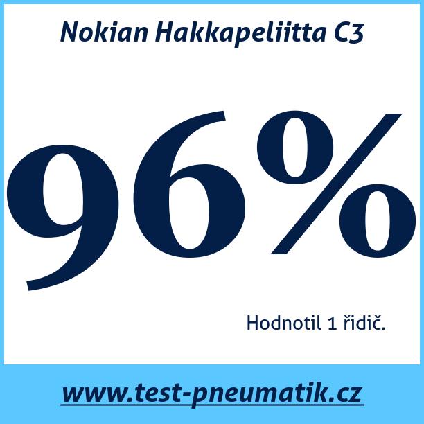 Test pneumatik Nokian Hakkapeliitta C3