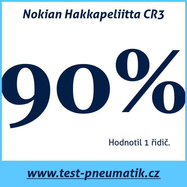 Test pneumatik Nokian Hakkapeliitta CR3