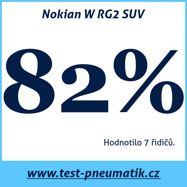 Test pneumatik Nokian W RG2 SUV