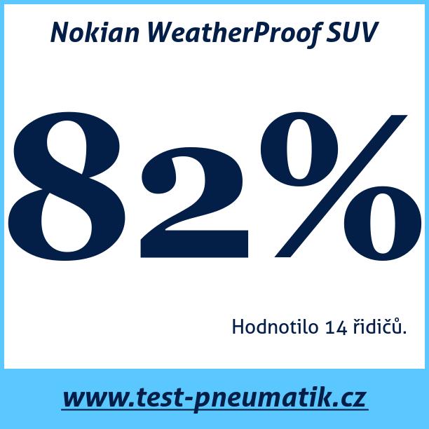 Test pneumatik Nokian WeatherProof SUV
