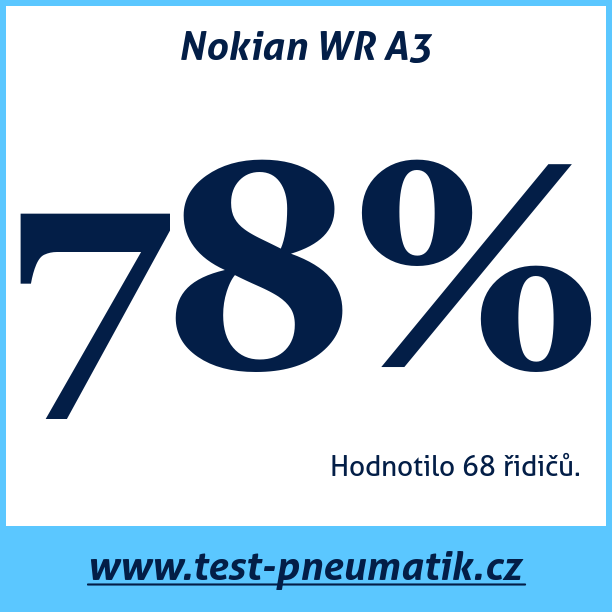 Test pneumatik Nokian WR A3