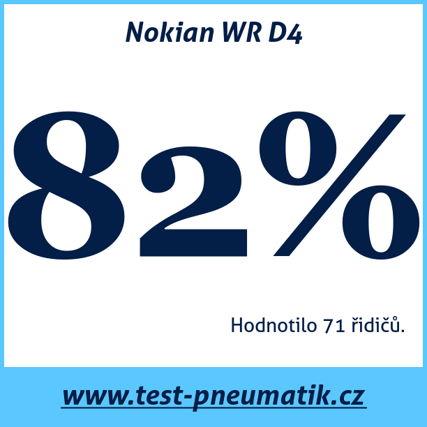 Test pneumatik Nokian WR D4