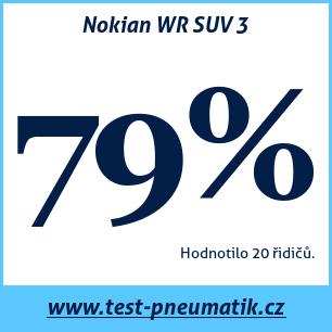 Test pneumatik Nokian WR SUV 3
