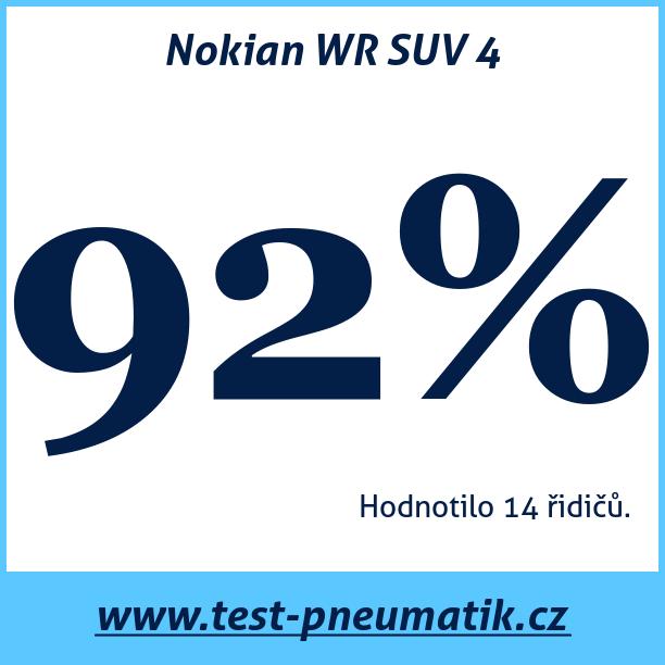Test pneumatik Nokian WR SUV 4