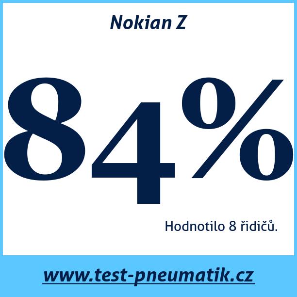Test pneumatik Nokian Z