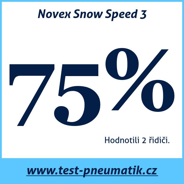 Test pneumatik Novex Snow Speed 3