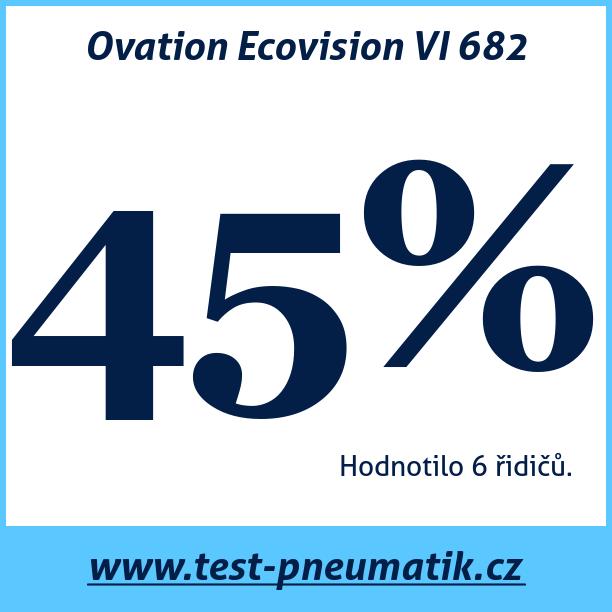 Test pneumatik Ovation Ecovision VI 682